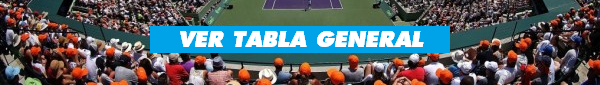 Prode Miami Open 3 TABLA GENERAL