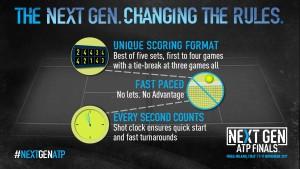 nuevas reglas atp para el tenis 2018